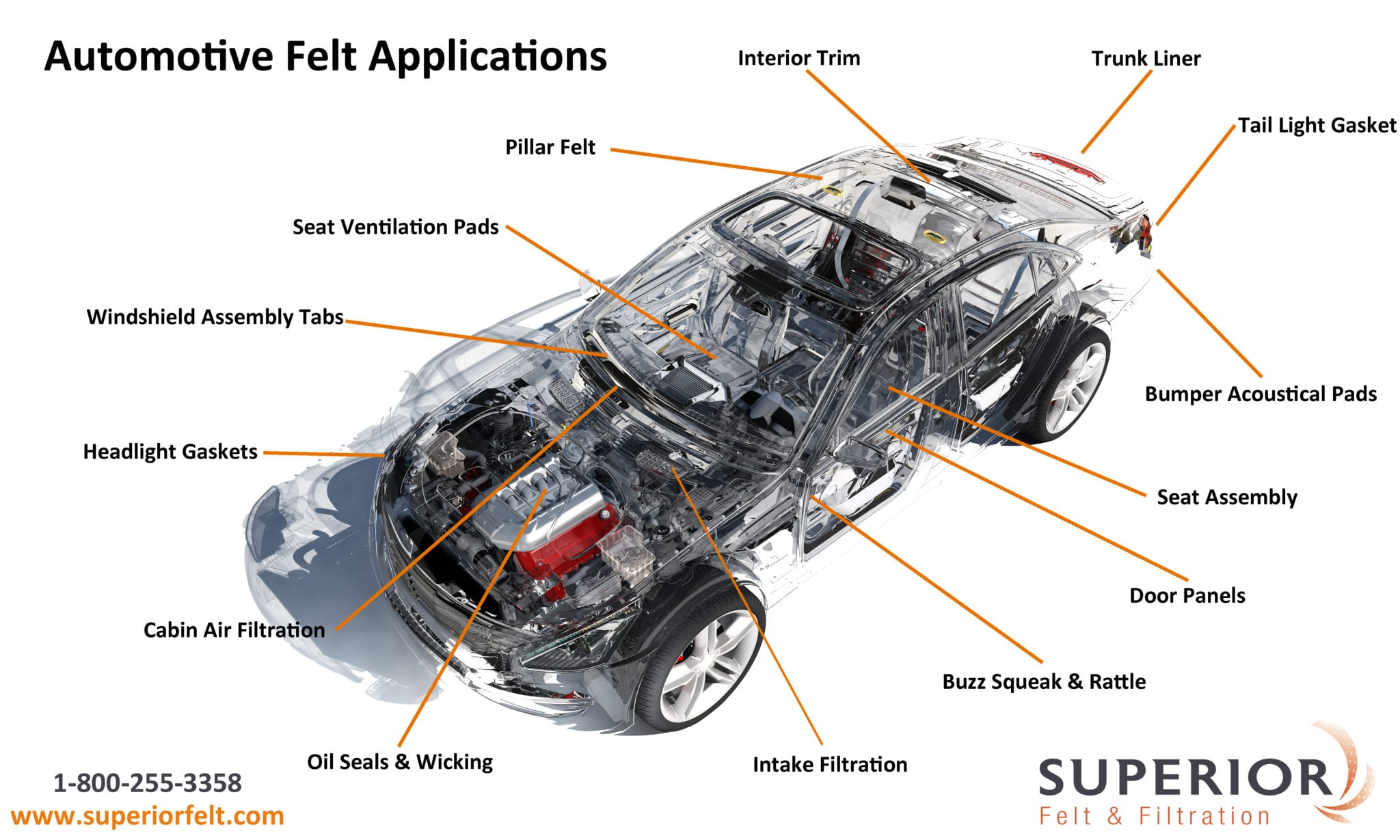 Car-Automtoive-Felt-Uses2.jpg
